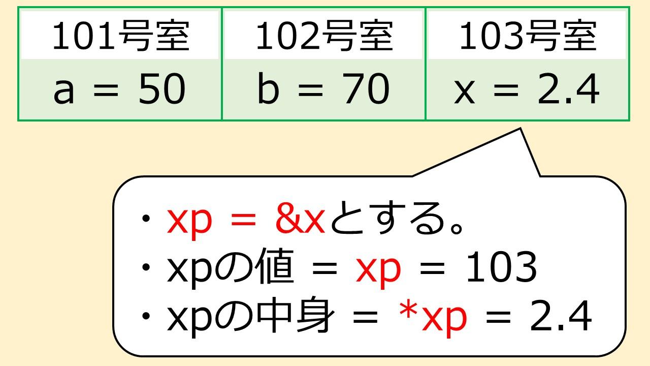 *xpとは?