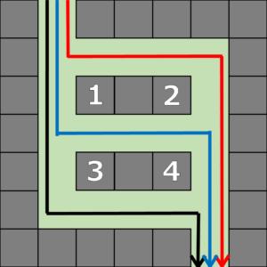 複数の正解ルートの発生