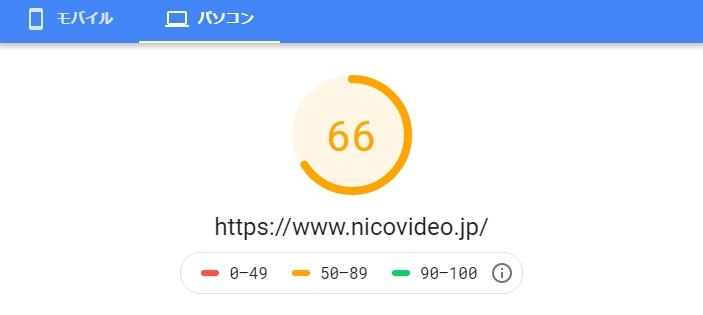「ニコニコ動画」のパソコン版のスコア