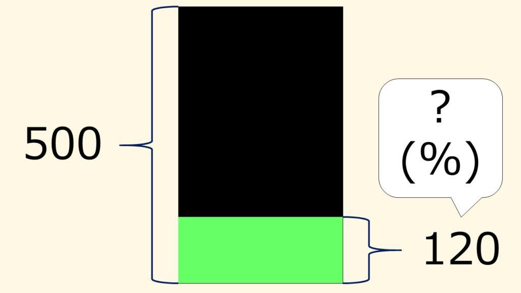 例題1のイメージ図