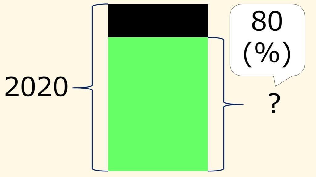 例題2のイメージ図