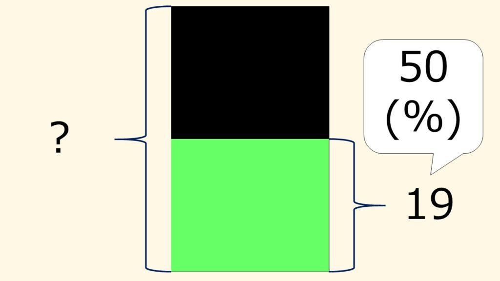 例題3のイメージ図