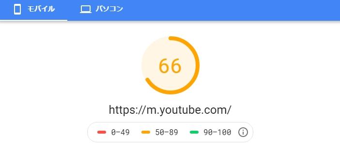 「YouTube」のモバイル版のスコア