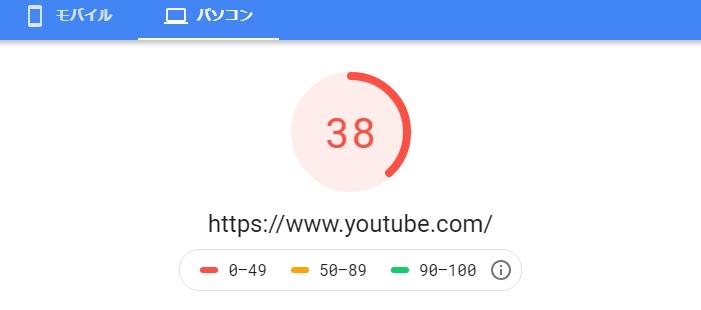 「YouTube」のパソコン版のスコア